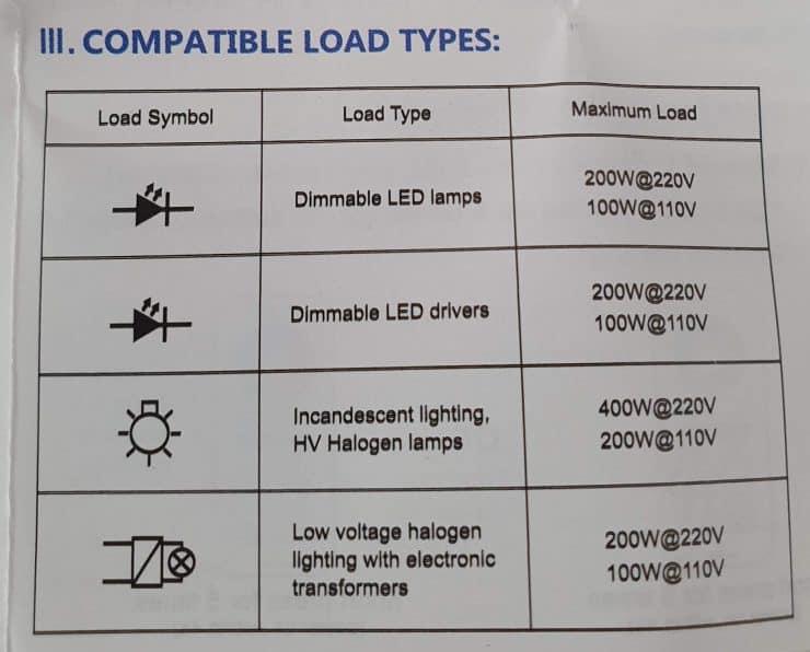 Tipos de bombillas compatibles con el atenuador triac GLEDOPTO