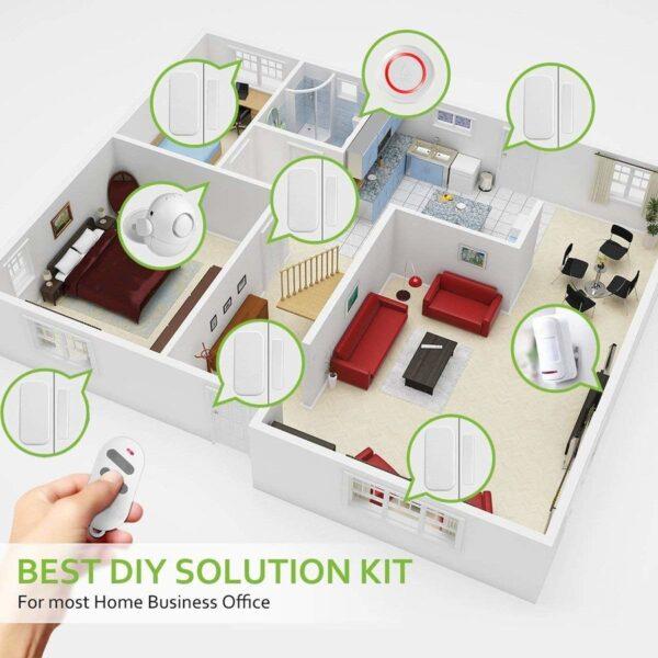 Como automatizar el sistema de seguridad de su hogar