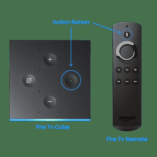 Cómo reiniciar Fire TV Cube (CUANDO TODO LO DEMÁS FALLA)